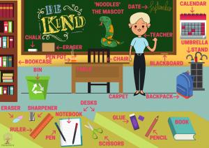 Vocabulario de inglés en el aula: póster gratis para imprimir